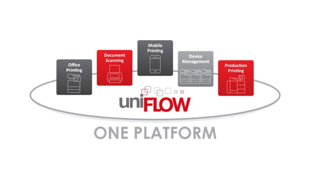 3. Canon Uniflow